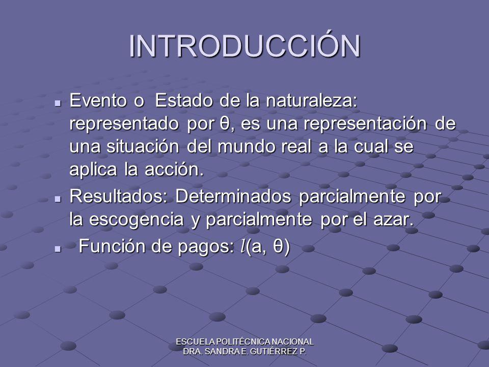 ESCUELA POLITÉCNICA NACIONAL DRA. SANDRA E. GUTIÉRREZ P. INTRODUCCIÓN Evento o Estado de la naturaleza: representado por θ, es una representación de u