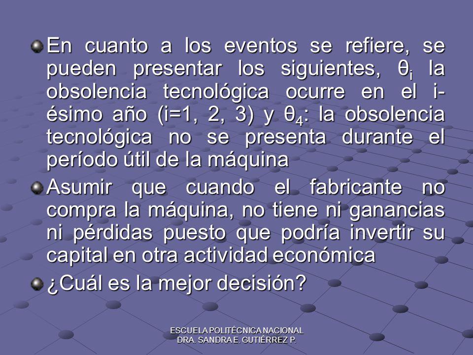 ESCUELA POLITÉCNICA NACIONAL DRA. SANDRA E. GUTIÉRREZ P. En cuanto a los eventos se refiere, se pueden presentar los siguientes, θ i la obsolencia tec