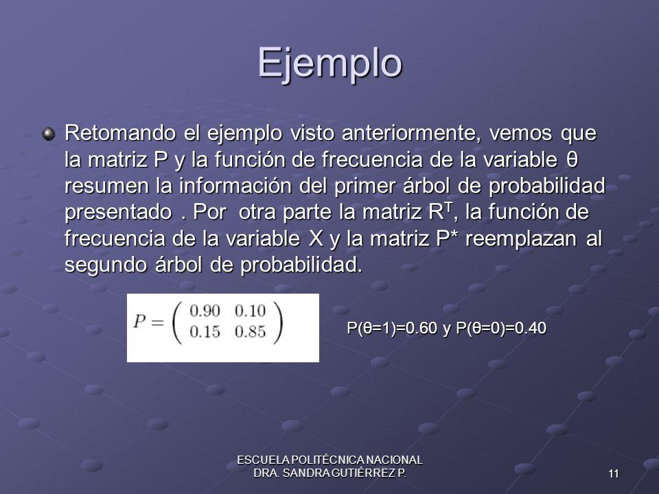 11 ESCUELA POLITÉCNICA NACIONAL DRA. SANDRA GUTIÉRREZ P. Ejemplo Retomando el ejemplo visto anteriormente, vemos que la matriz P y la función de frecu