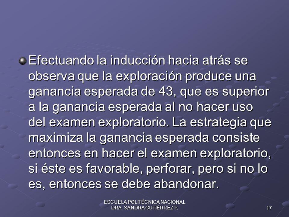 17 ESCUELA POLITÉCNICA NACIONAL DRA. SANDRA GUTIÉRREZ P. Efectuando la inducción hacia atrás se observa que la exploración produce una ganancia espera