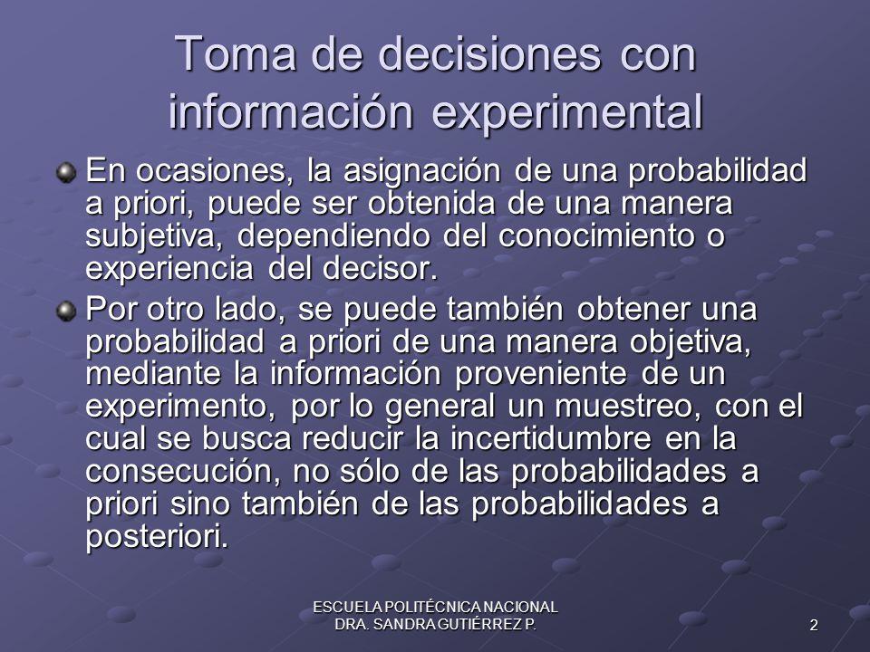 2 ESCUELA POLITÉCNICA NACIONAL DRA. SANDRA GUTIÉRREZ P. Toma de decisiones con información experimental En ocasiones, la asignación de una probabilida