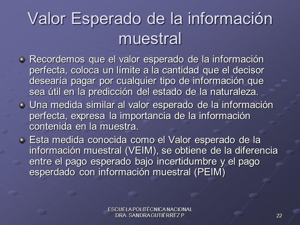 22 ESCUELA POLITÉCNICA NACIONAL DRA. SANDRA GUTIÉRREZ P. Valor Esperado de la información muestral Recordemos que el valor esperado de la información