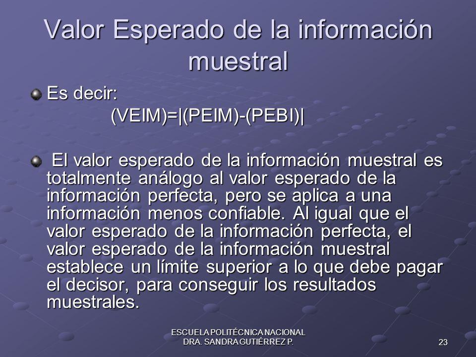 23 ESCUELA POLITÉCNICA NACIONAL DRA. SANDRA GUTIÉRREZ P. Valor Esperado de la información muestral Es decir: (VEIM)=|(PEIM)-(PEBI)| (VEIM)=|(PEIM)-(PE