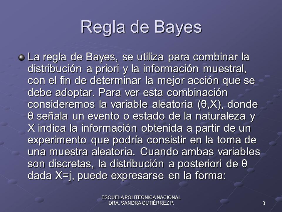 3 ESCUELA POLITÉCNICA NACIONAL DRA. SANDRA GUTIÉRREZ P. Regla de Bayes La regla de Bayes, se utiliza para combinar la distribución a priori y la infor