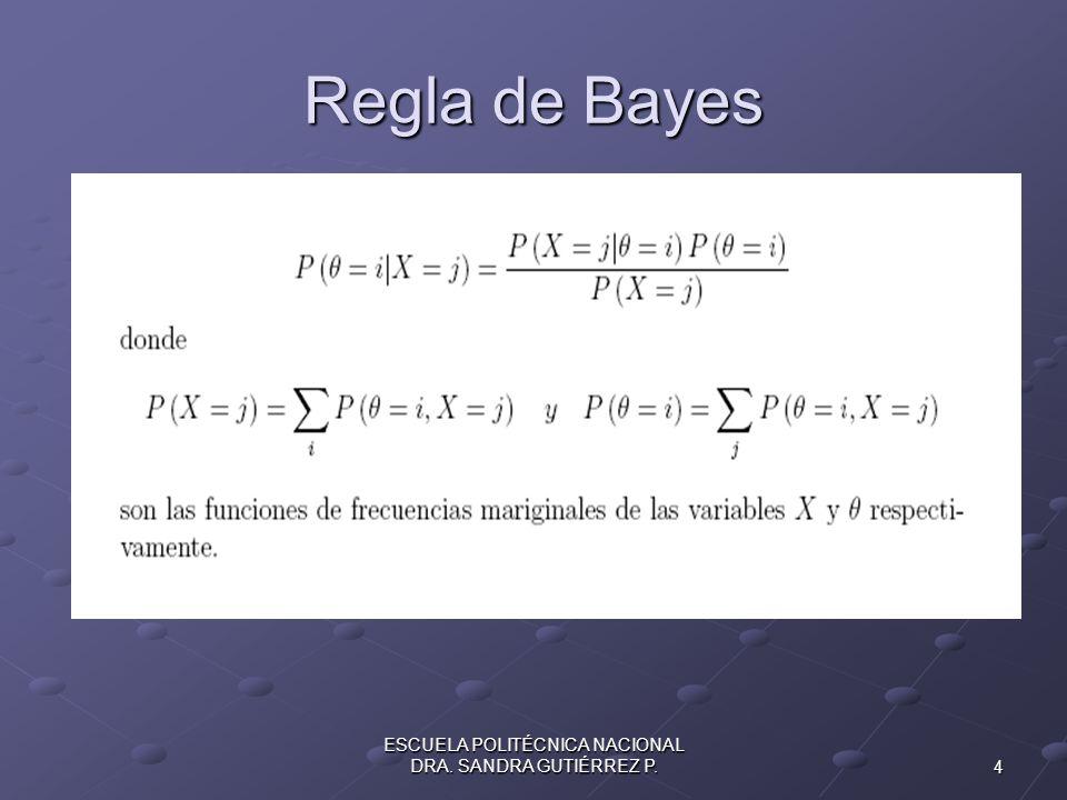 4 ESCUELA POLITÉCNICA NACIONAL DRA. SANDRA GUTIÉRREZ P. Regla de Bayes