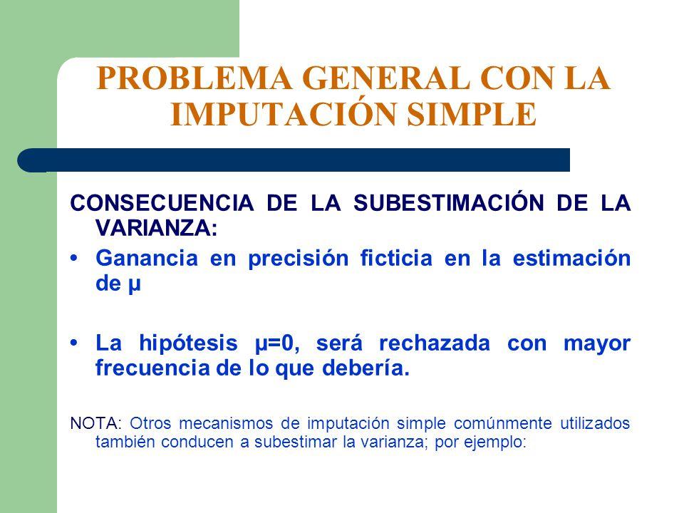 PROBLEMA GENERAL CON LA IMPUTACIÓN SIMPLE CONSECUENCIA DE LA SUBESTIMACIÓN DE LA VARIANZA: Ganancia en precisión ficticia en la estimación de µ La hip