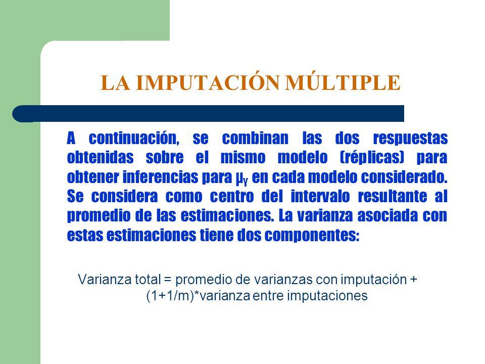 LA IMPUTACIÓN MÚLTIPLE A continuación, se combinan las dos respuestas obtenidas sobre el mismo modelo (réplicas) para obtener inferencias para µ Y en
