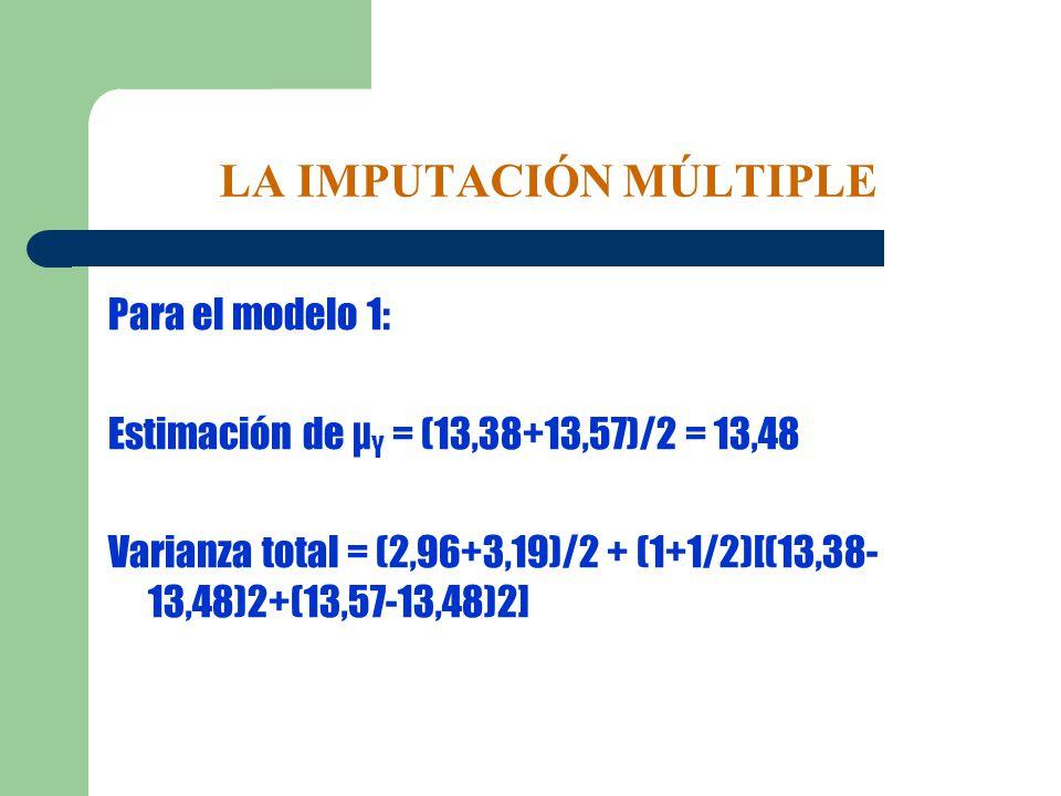 LA IMPUTACIÓN MÚLTIPLE Para el modelo 1: Estimación de µ Y = (13,38+13,57)/2 = 13,48 Varianza total = (2,96+3,19)/2 + (1+1/2)[(13,38- 13,48)2+(13,57-1