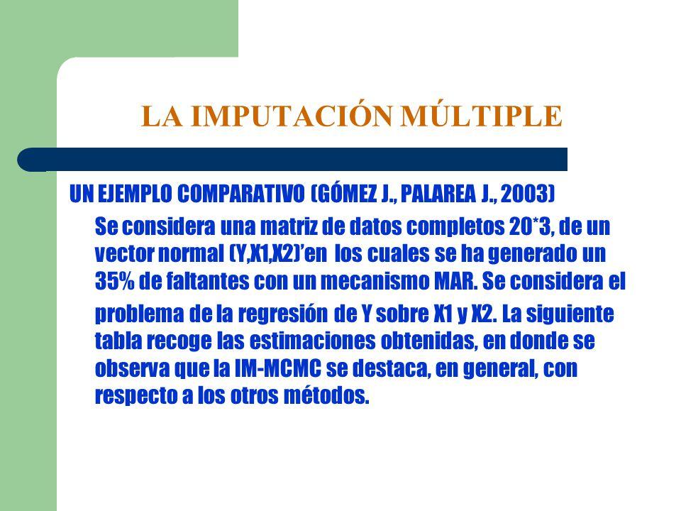LA IMPUTACIÓN MÚLTIPLE UN EJEMPLO COMPARATIVO (GÓMEZ J., PALAREA J., 2003) Se considera una matriz de datos completos 20*3, de un vector normal (Y,X1,
