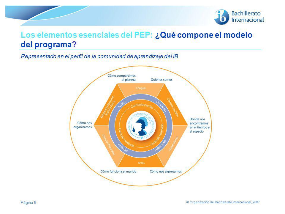 © Organización del Bachillerato Internacional, 2007 Los elementos esenciales del PEP: ¿Qué compone el modelo del programa? Representado en el perfil d