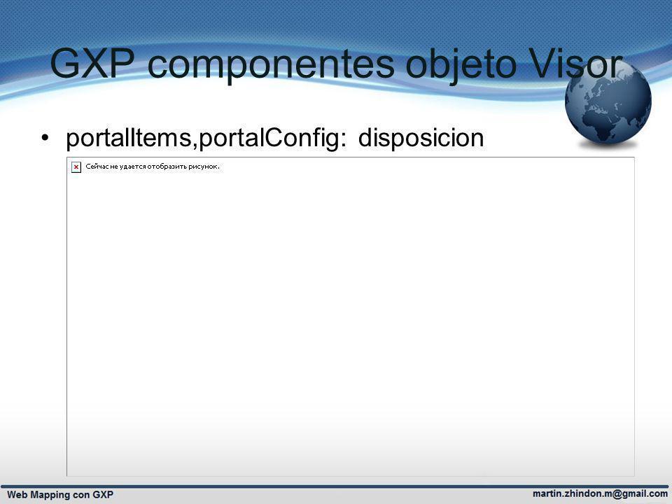 GXP componentes objeto Visor portalItems,portalConfig: disposicion