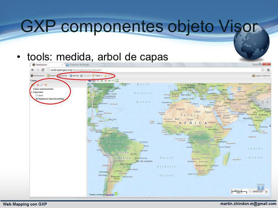 GXP componentes objeto Visor tools: medida, arbol de capas