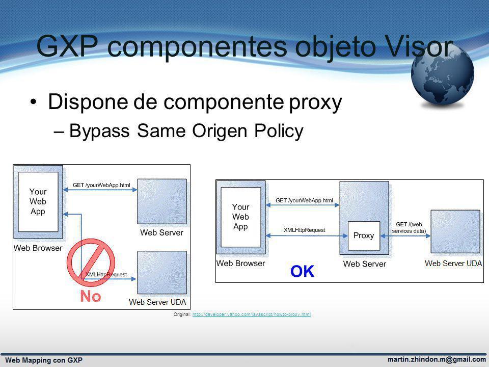 GXP componentes objeto Visor Dispone de componente proxy –Bypass Same Origen Policy http://developer.yahoo.com/javascript/howto-proxy.htmlOriginal: