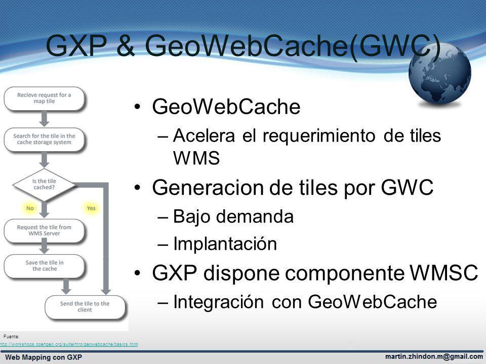 GXP & GeoWebCache(GWC) GeoWebCache –Acelera el requerimiento de tiles WMS Generacion de tiles por GWC –Bajo demanda –Implantación GXP dispone componente WMSC –Integración con GeoWebCache http://workshops.opengeo.org/suiteintro/geowebcache/basics.html Fuente: