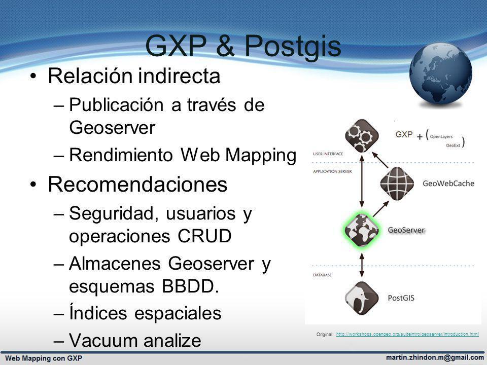 GXP & Postgis Relación indirecta –Publicación a través de Geoserver –Rendimiento Web Mapping Recomendaciones –Seguridad, usuarios y operaciones CRUD –Almacenes Geoserver y esquemas BBDD.