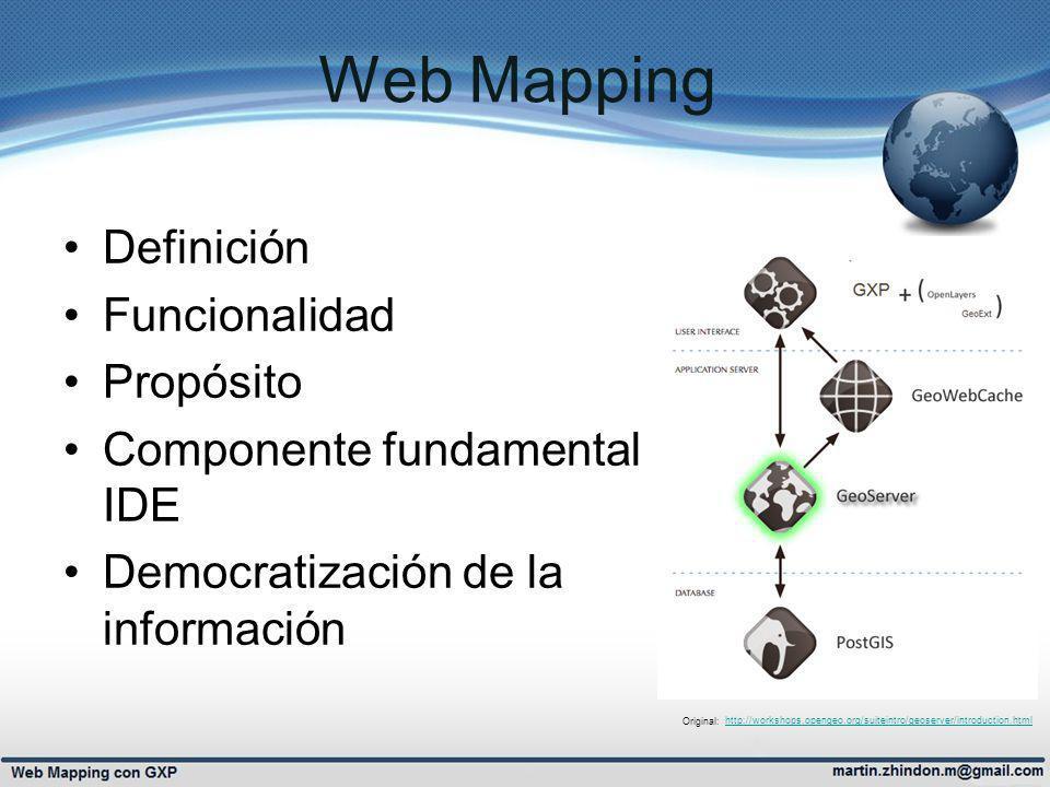 Web Mapping Definición Funcionalidad Propósito Componente fundamental IDE Democratización de la información http://workshops.opengeo.org/suiteintro/geoserver/introduction.html Original: