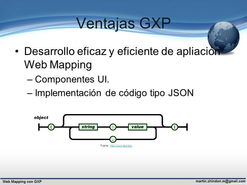 Ventajas GXP Desarrollo eficaz y eficiente de apliación Web Mapping –Componentes UI. –Implementación de código tipo JSON http://www.json.org/Fuente: