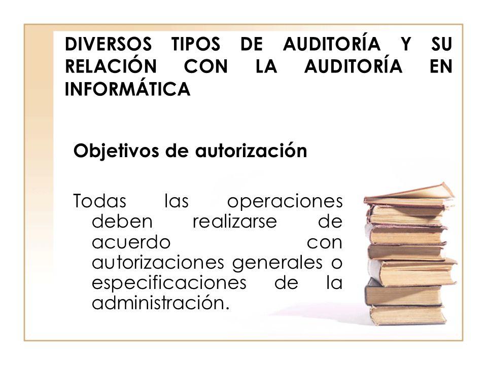 DIVERSOS TIPOS DE AUDITORÍA Y SU RELACIÓN CON LA AUDITORÍA EN INFORMÁTICA Objetivos de autorización Todas las operaciones deben realizarse de acuerdo