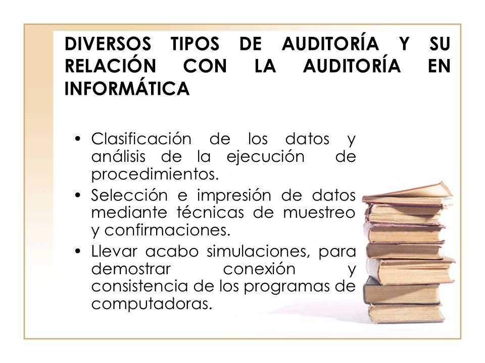 DIVERSOS TIPOS DE AUDITORÍA Y SU RELACIÓN CON LA AUDITORÍA EN INFORMÁTICA Clasificación de los datos y análisis de la ejecución de procedimientos. Sel