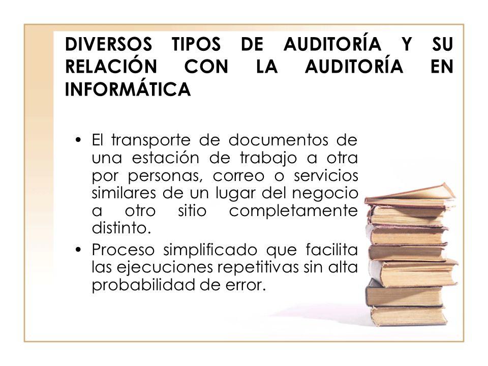 DIVERSOS TIPOS DE AUDITORÍA Y SU RELACIÓN CON LA AUDITORÍA EN INFORMÁTICA El transporte de documentos de una estación de trabajo a otra por personas,