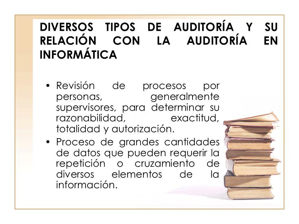 DIVERSOS TIPOS DE AUDITORÍA Y SU RELACIÓN CON LA AUDITORÍA EN INFORMÁTICA Revisión de procesos por personas, generalmente supervisores, para determina