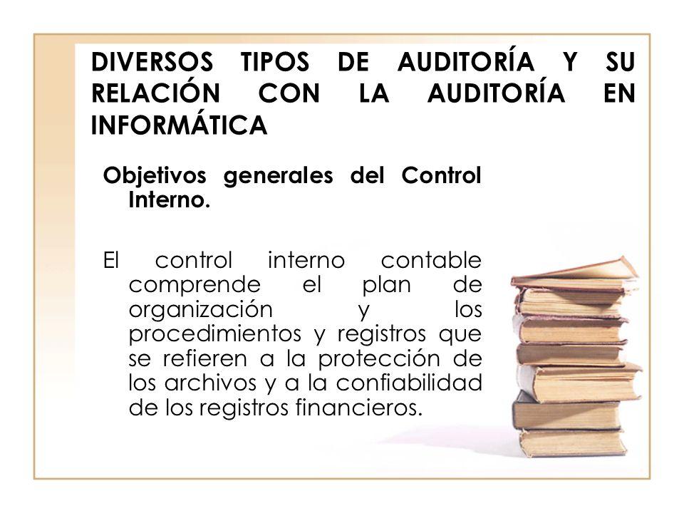 DIVERSOS TIPOS DE AUDITORÍA Y SU RELACIÓN CON LA AUDITORÍA EN INFORMÁTICA Objetivos generales del Control Interno. El control interno contable compren