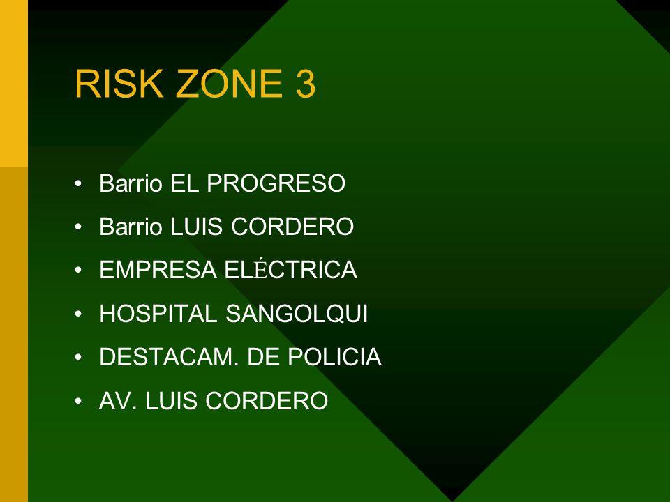 RISK ZONE 3 Barrio EL PROGRESO Barrio LUIS CORDERO EMPRESA EL É CTRICA HOSPITAL SANGOLQUI DESTACAM.