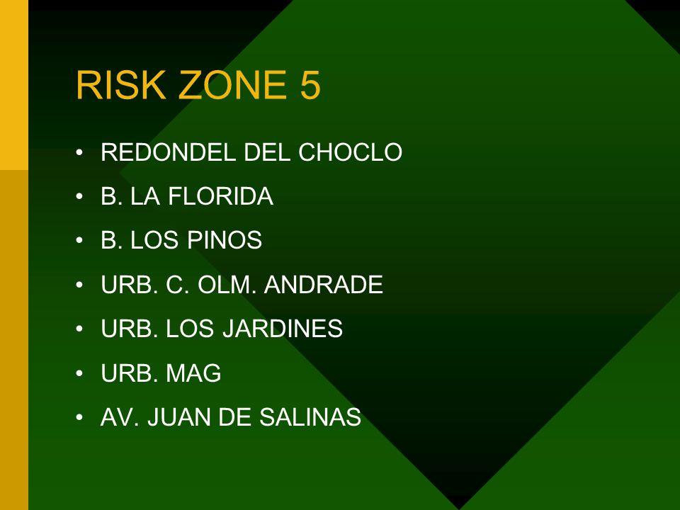 RISK ZONE 5 REDONDEL DEL CHOCLO B. LA FLORIDA B. LOS PINOS URB.