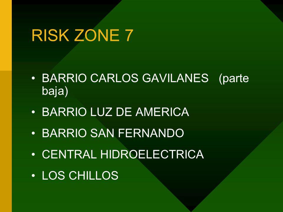 RISK ZONE 7 BARRIO CARLOS GAVILANES (parte baja) BARRIO LUZ DE AMERICA BARRIO SAN FERNANDO CENTRAL HIDROELECTRICA LOS CHILLOS