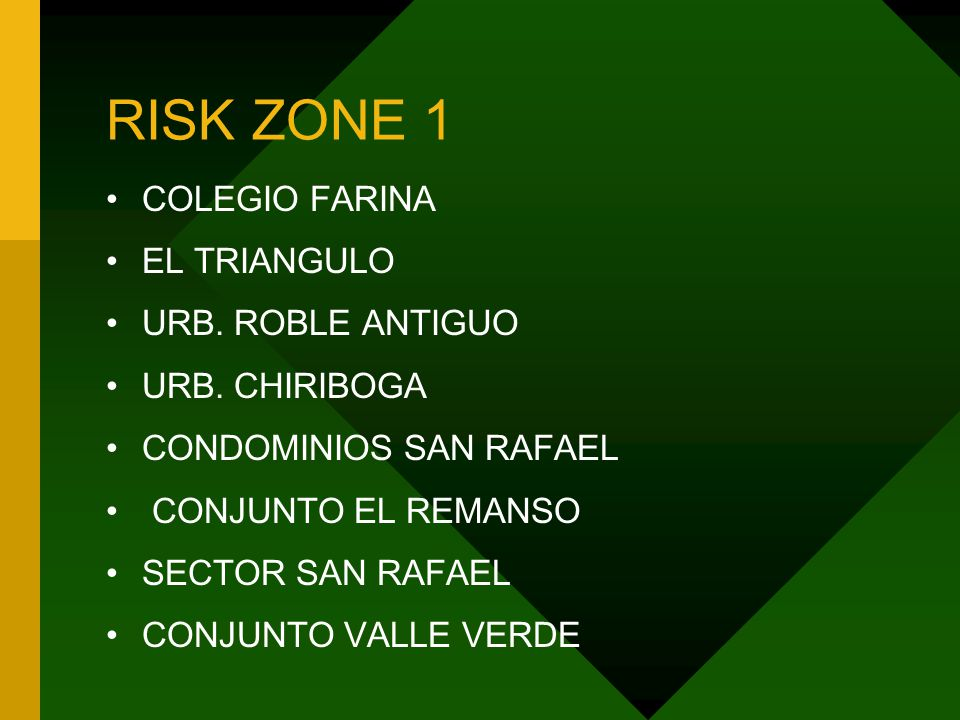 RISK ZONE 1 COLEGIO FARINA EL TRIANGULO URB. ROBLE ANTIGUO URB.