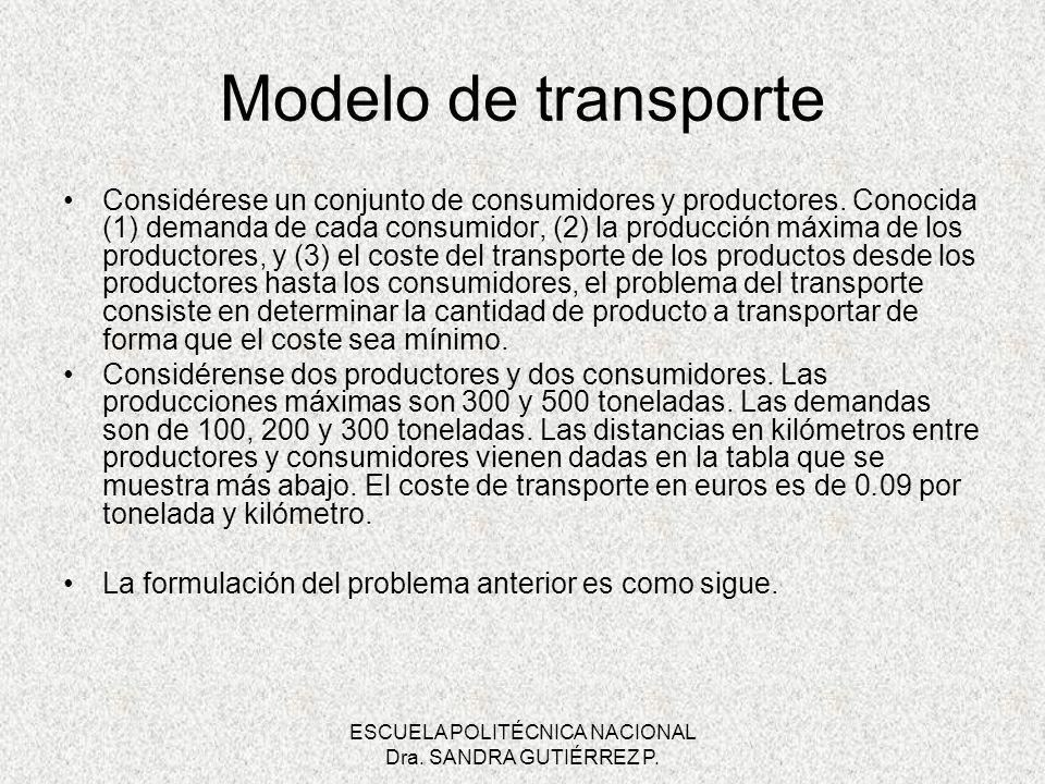 ESCUELA POLITÉCNICA NACIONAL Dra. SANDRA GUTIÉRREZ P. Modelo de transporte Considérese un conjunto de consumidores y productores. Conocida (1) demanda