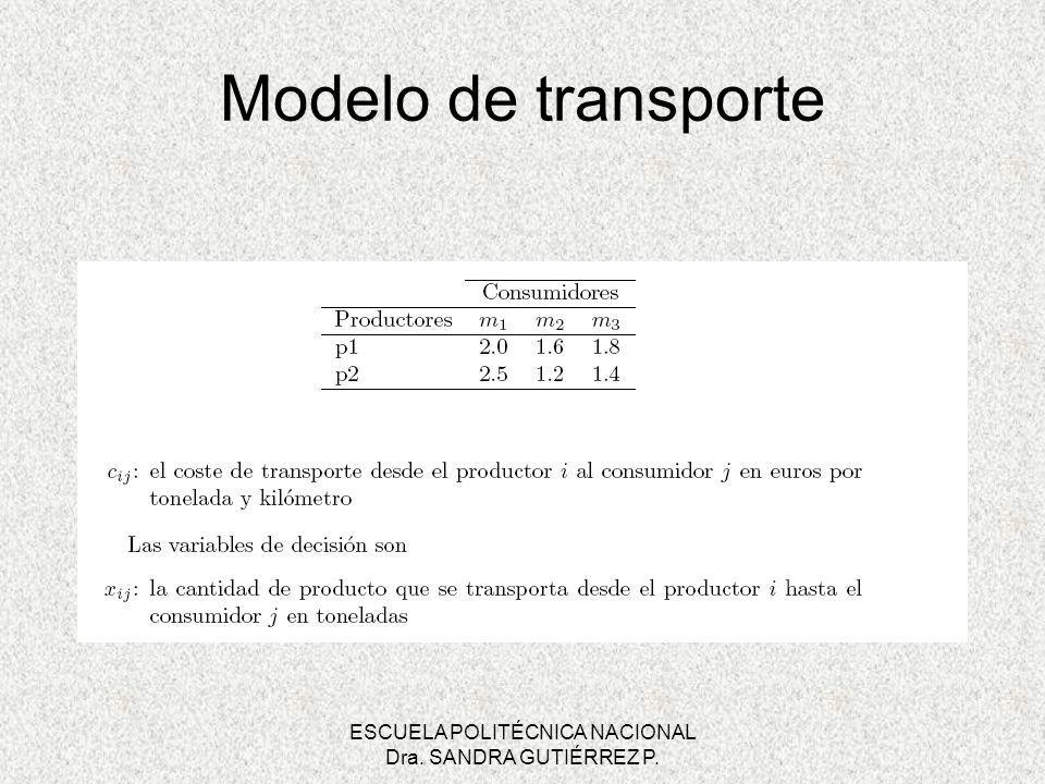 ESCUELA POLITÉCNICA NACIONAL Dra. SANDRA GUTIÉRREZ P. Modelo de transporte