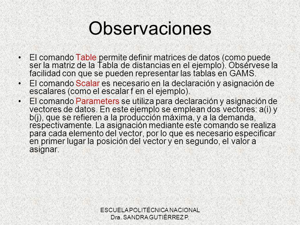 ESCUELA POLITÉCNICA NACIONAL Dra. SANDRA GUTIÉRREZ P. Observaciones El comando Table permite definir matrices de datos (como puede ser la matriz de la
