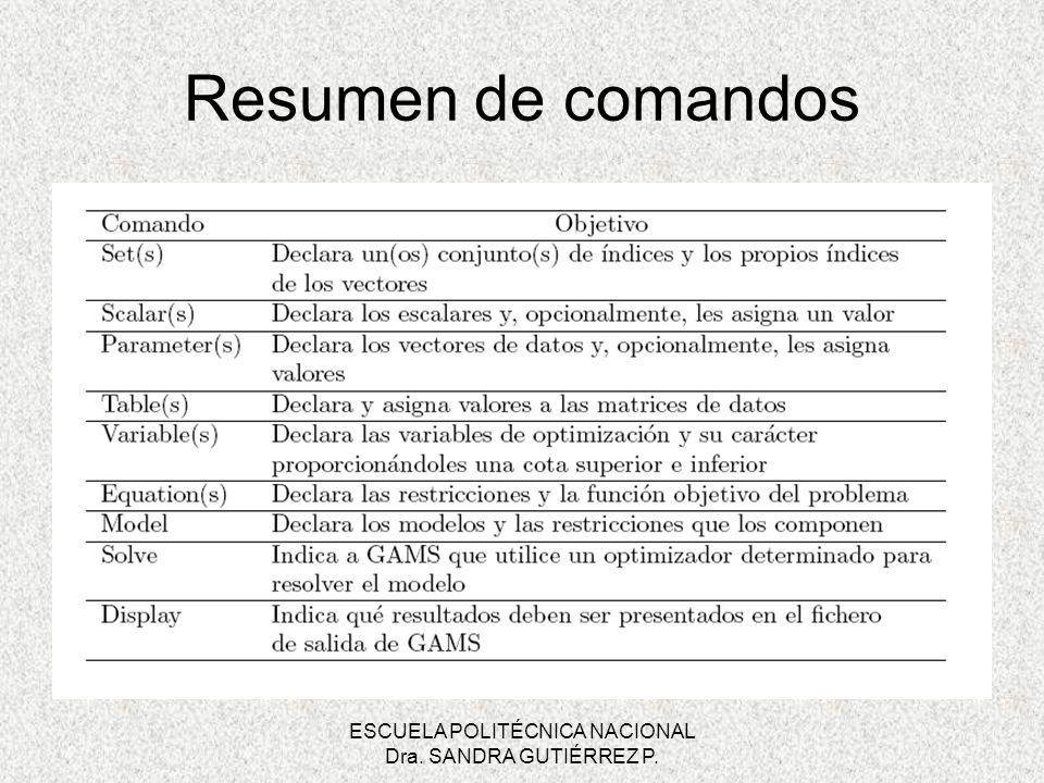 ESCUELA POLITÉCNICA NACIONAL Dra. SANDRA GUTIÉRREZ P. Resumen de comandos