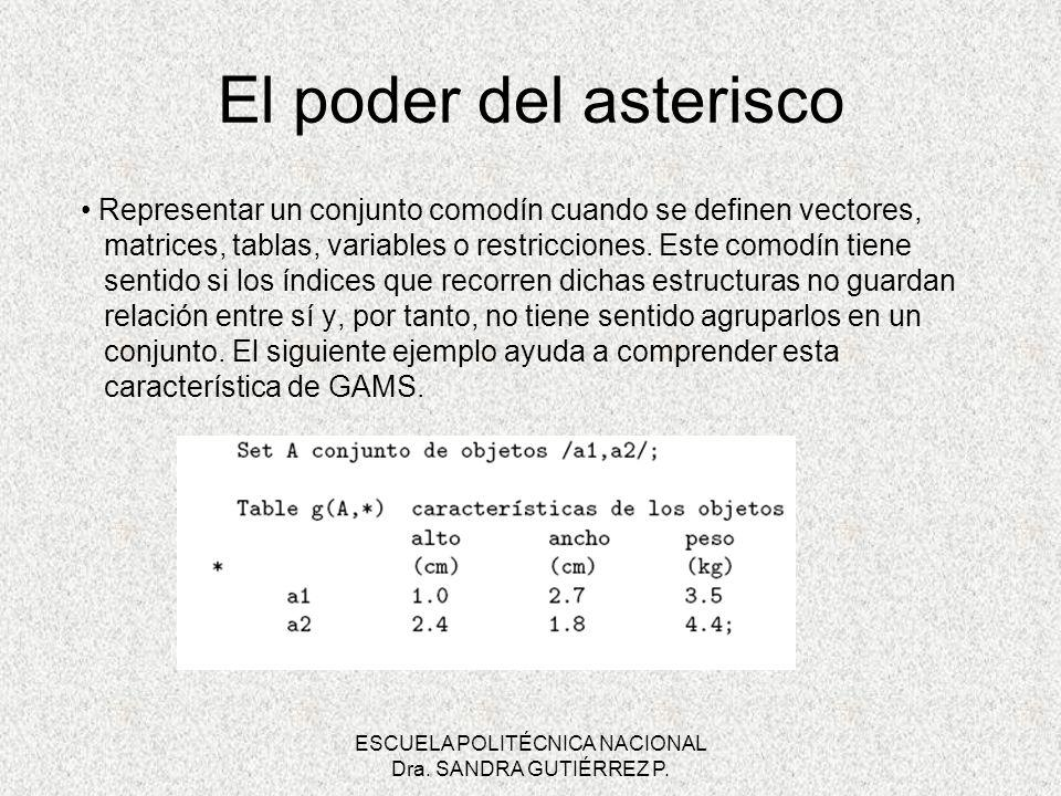ESCUELA POLITÉCNICA NACIONAL Dra. SANDRA GUTIÉRREZ P. Representar un conjunto comodín cuando se definen vectores, matrices, tablas, variables o restri