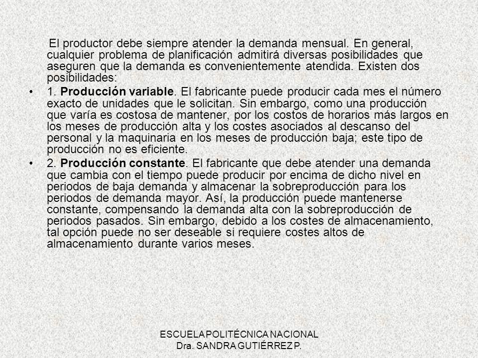 ESCUELA POLITÉCNICA NACIONAL Dra. SANDRA GUTIÉRREZ P. El productor debe siempre atender la demanda mensual. En general, cualquier problema de planific