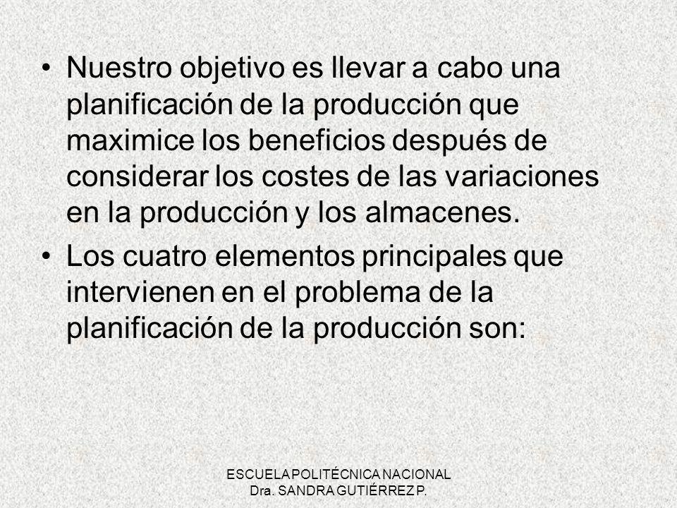 ESCUELA POLITÉCNICA NACIONAL Dra. SANDRA GUTIÉRREZ P. Nuestro objetivo es llevar a cabo una planificación de la producción que maximice los beneficios