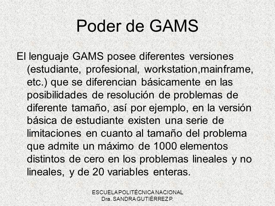 ESCUELA POLITÉCNICA NACIONAL Dra. SANDRA GUTIÉRREZ P. Poder de GAMS El lenguaje GAMS posee diferentes versiones (estudiante, profesional, workstation,