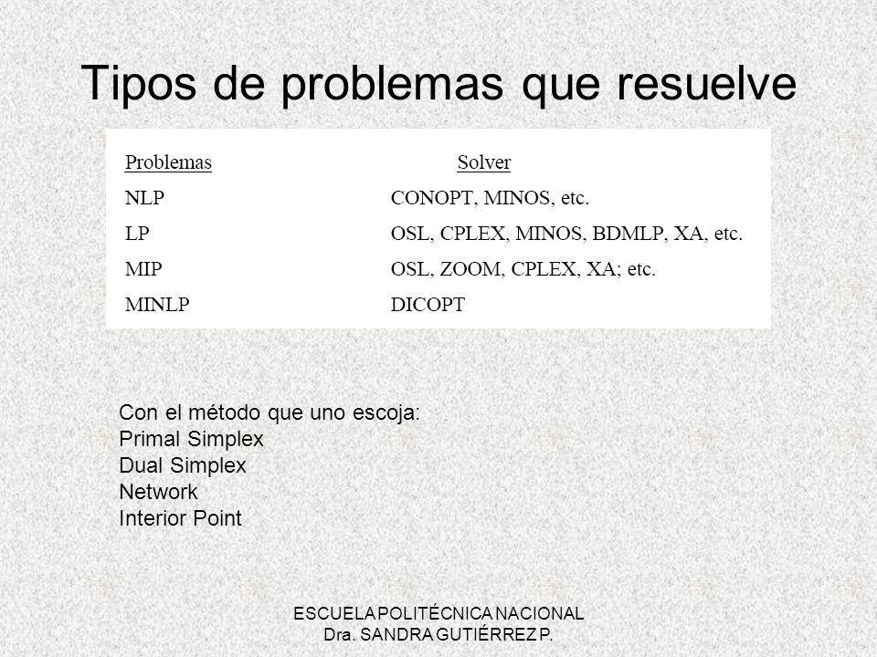 ESCUELA POLITÉCNICA NACIONAL Dra. SANDRA GUTIÉRREZ P. Tipos de problemas que resuelve Con el método que uno escoja: Primal Simplex Dual Simplex Networ