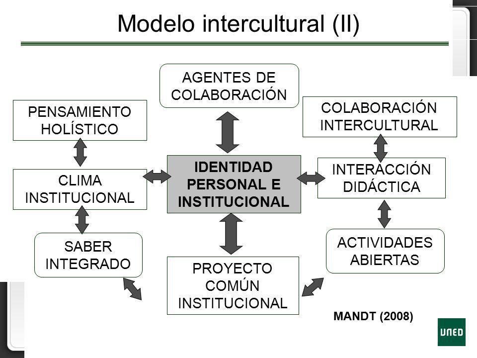 Modelo intercultural (II) AGENTES DE COLABORACIÓN PROYECTO COMÚN INSTITUCIONAL INTERACCIÓN DIDÁCTICA ACTIVIDADES ABIERTAS COLABORACIÓN INTERCULTURAL I