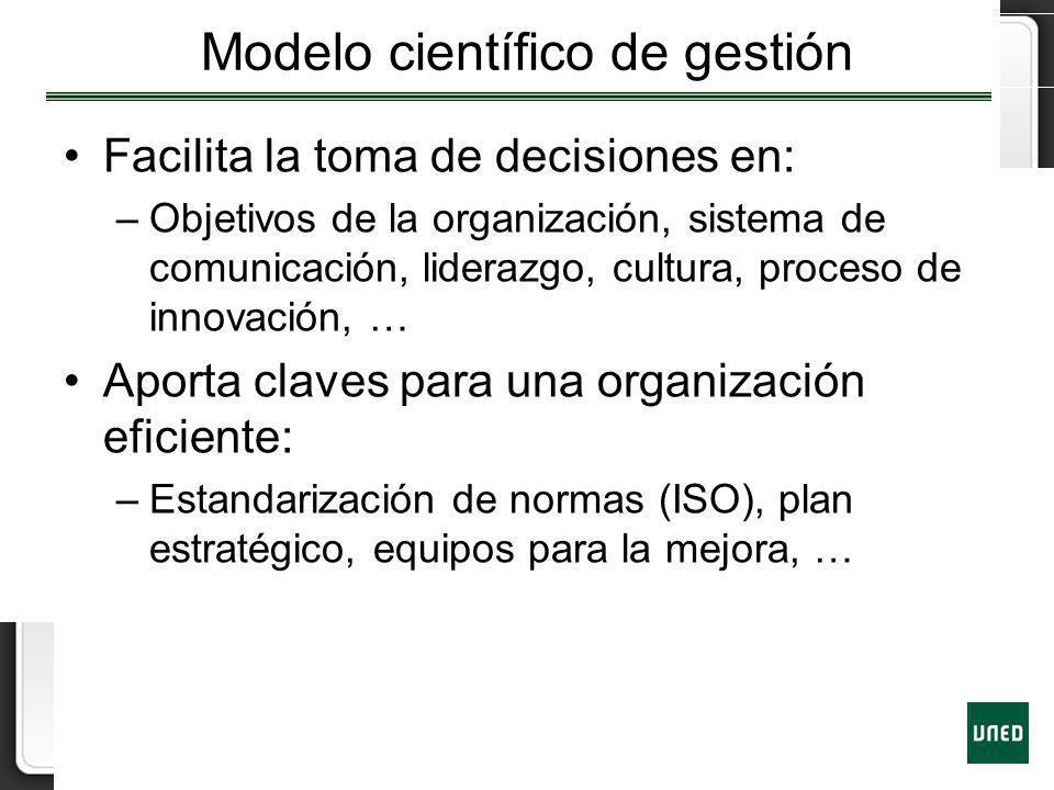Modelo científico de gestión Facilita la toma de decisiones en: –Objetivos de la organización, sistema de comunicación, liderazgo, cultura, proceso de