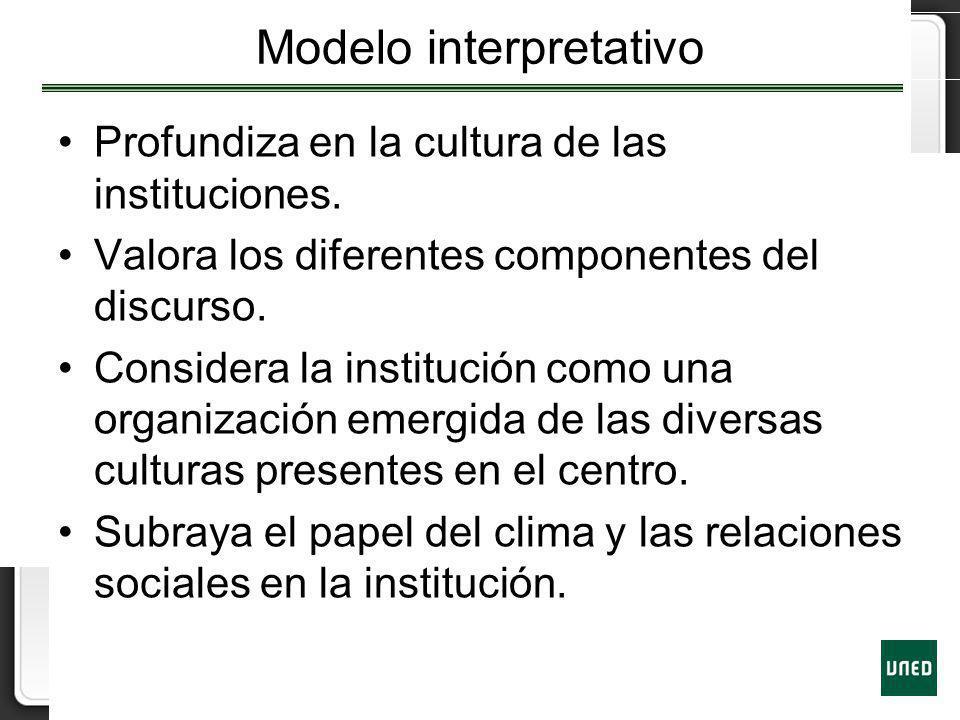 Modelo interpretativo Profundiza en la cultura de las instituciones. Valora los diferentes componentes del discurso. Considera la institución como una