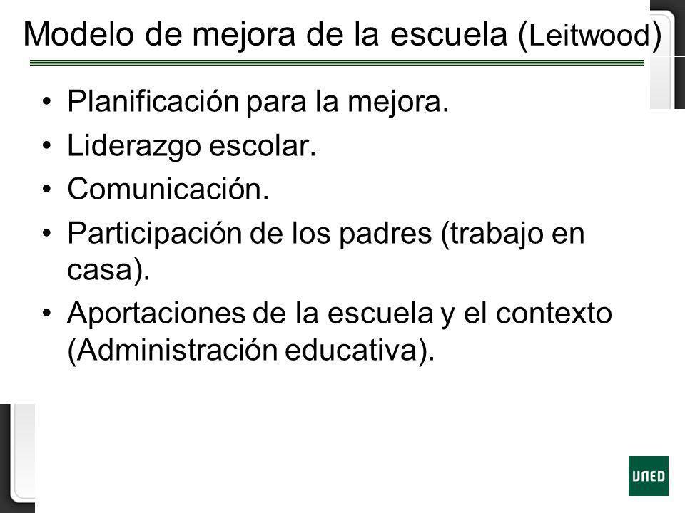 Modelo de mejora de la escuela ( Leitwood ) Planificación para la mejora. Liderazgo escolar. Comunicación. Participación de los padres (trabajo en cas