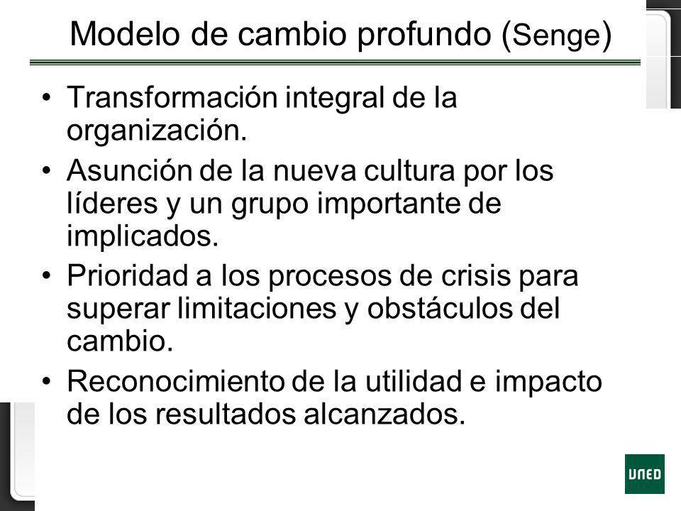 Modelo de cambio profundo ( Senge ) Transformación integral de la organización. Asunción de la nueva cultura por los líderes y un grupo importante de