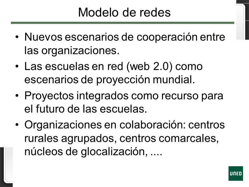 Modelo de redes Nuevos escenarios de cooperación entre las organizaciones. Las escuelas en red (web 2.0) como escenarios de proyección mundial. Proyec