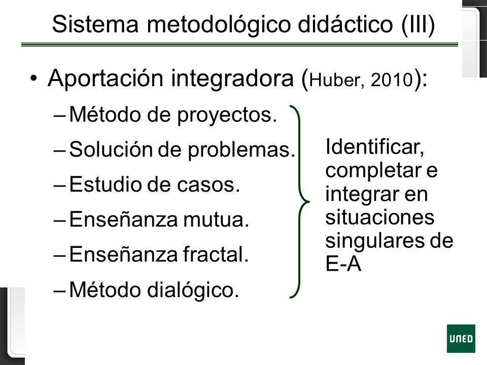 Sistema metodológico didáctico (III) Aportación integradora ( Huber, 2010 ): –Método de proyectos. –Solución de problemas. –Estudio de casos. –Enseñan