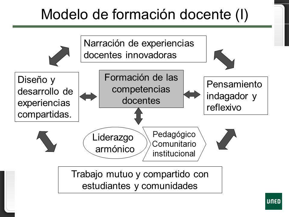 Modelo de formación docente (I) Narración de experiencias docentes innovadoras Trabajo mutuo y compartido con estudiantes y comunidades Diseño y desar