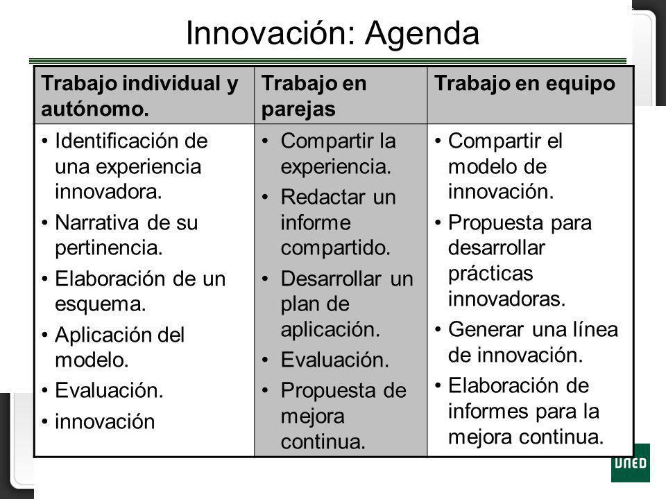 Innovación: Agenda Trabajo individual y autónomo. Trabajo en parejas Trabajo en equipo Identificación de una experiencia innovadora. Narrativa de su p
