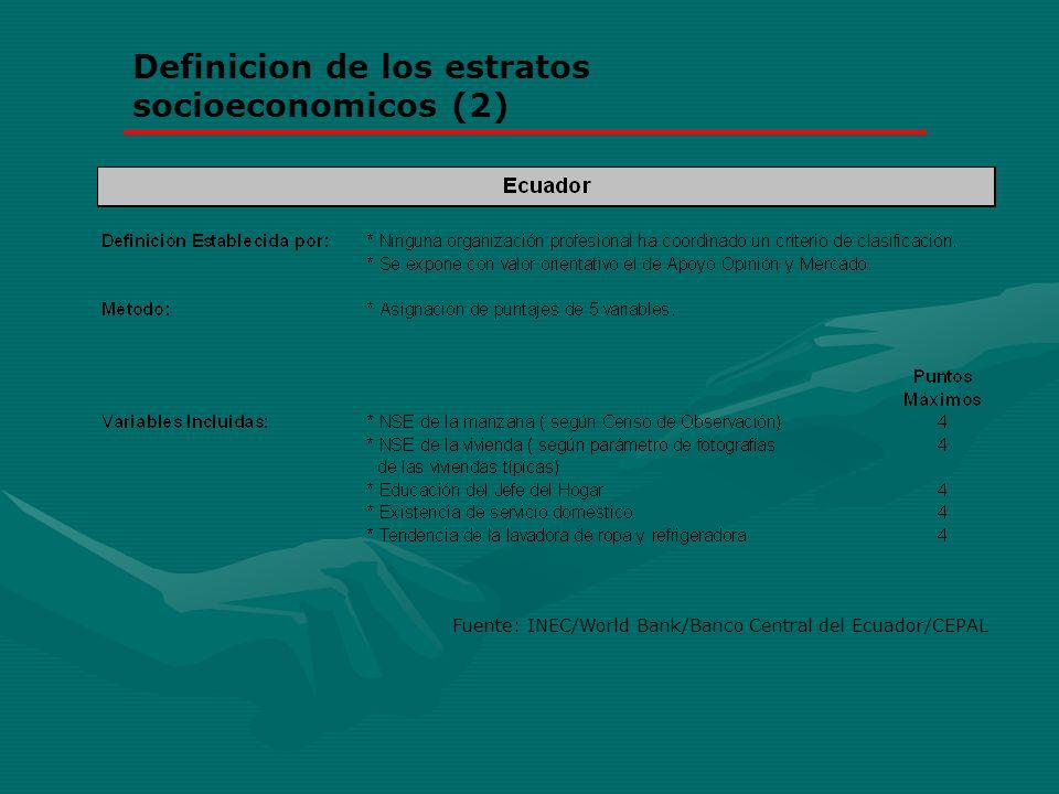 Definicion de los estratos socioeconomicos (2) Fuente: INEC/World Bank/Banco Central del Ecuador/CEPAL