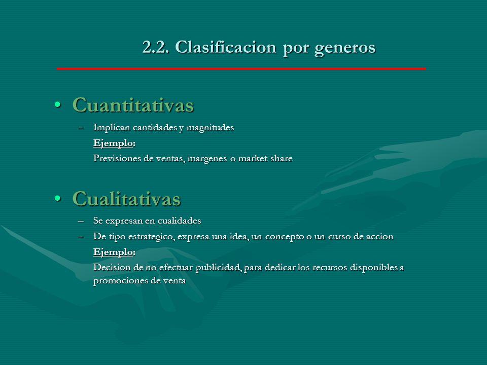 2.2. Clasificacion por generos CuantitativasCuantitativas –Implican cantidades y magnitudes Ejemplo: Previsiones de ventas, margenes o market share Cu